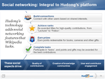 Hudong 3 Hudong Investment 