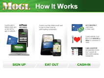 Mogl 3 MOGL Presentation